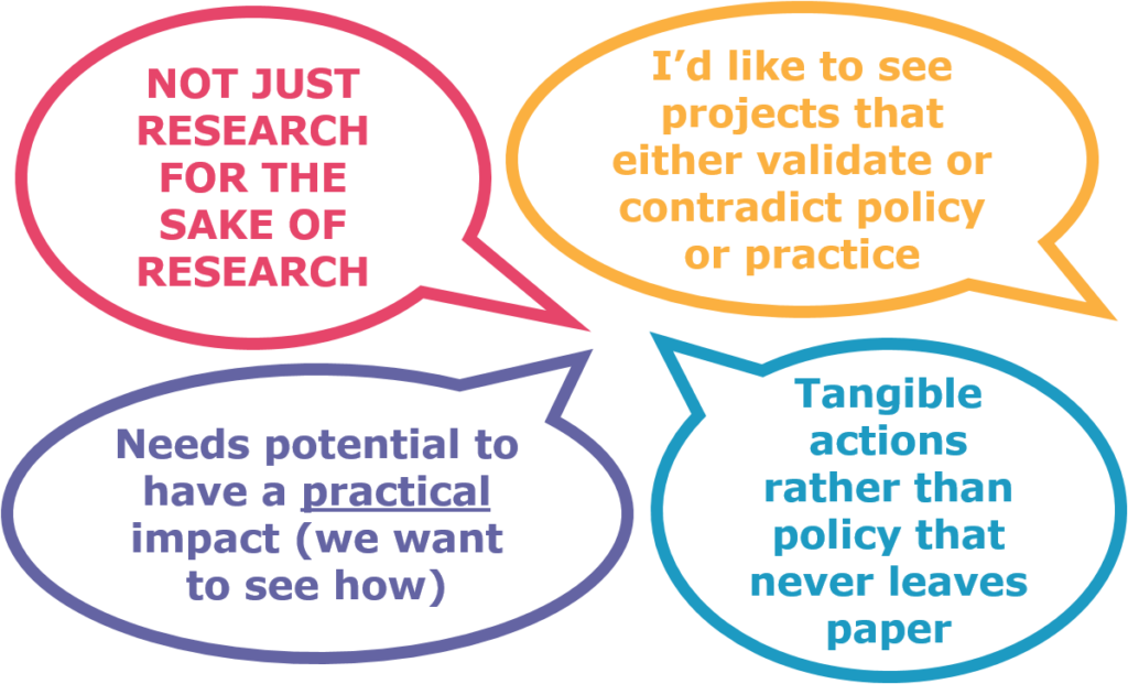 *NOT JUST THE RESEARCH FOR THE SAKE OF RESEARCH *I'd like to see projects that either validate or contradict policy or practice *Needs potential to have a PRACTICAL impact (we want to see how) *Tangible actions rather than policy that never leaves paper