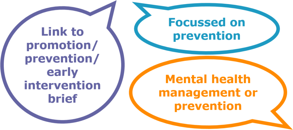 *Link to promotion/ prevention/ early intervention brief *Focussed on prevention *Mental health management or prevention