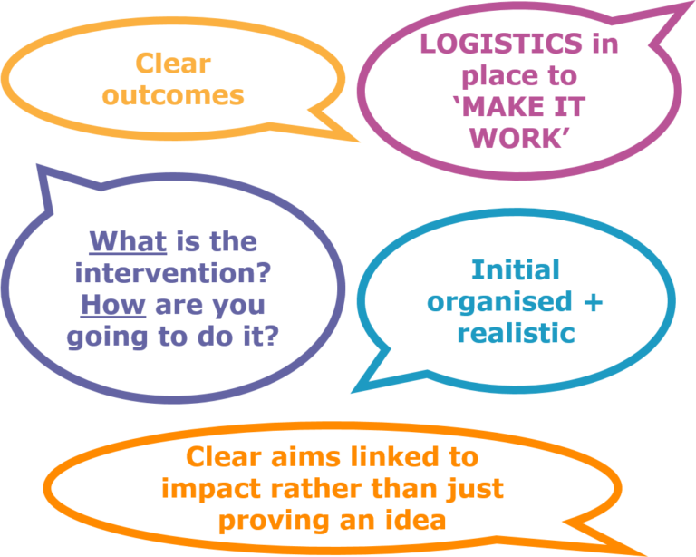 *Clear outcomes *Logistics in place to 'MAKE IT WORK' *WHAT is the intervention? HOW are you going to do it? *Initial organised + realistic *Clear aims linked to impact rather than just proving an idea