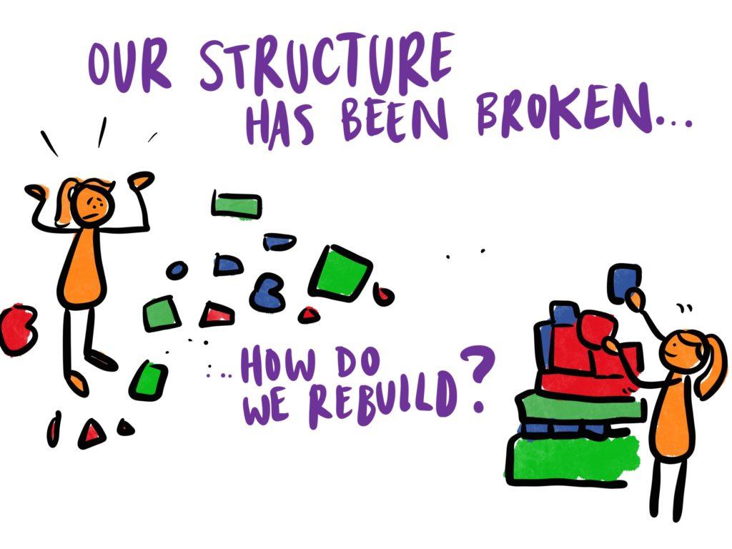 Our structure has been broken - how do we rebuild?