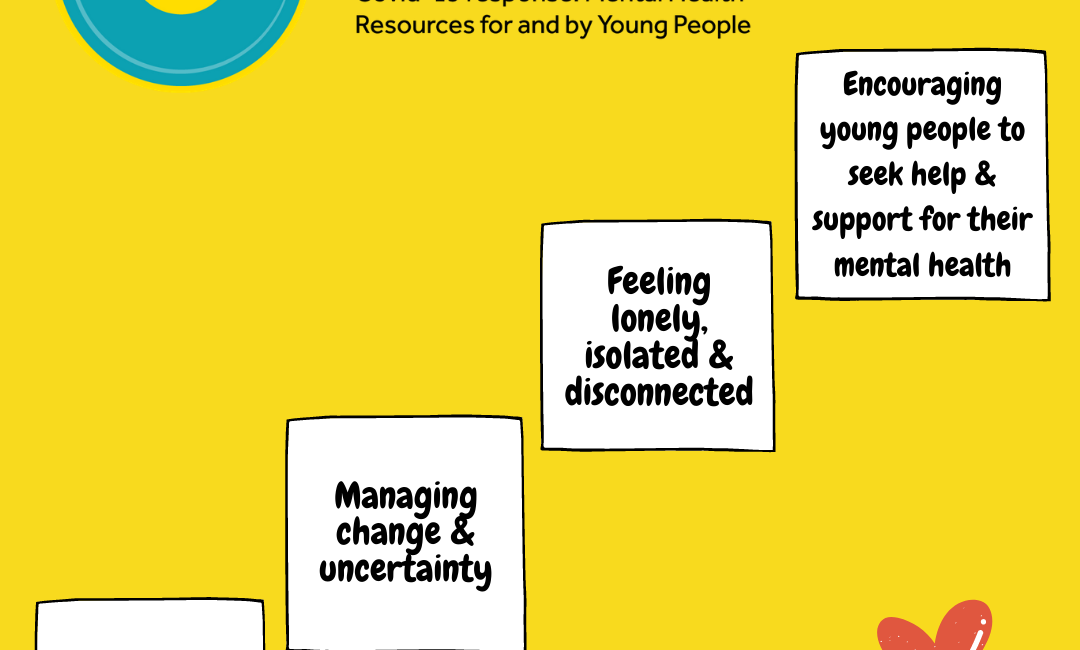 CoRAY: Feeling bored, flat & unmotivated; Managing change & uncertainty; Feeling lonely, isolated & disconnected; Encouraging young people to seek help & support for their mental health
